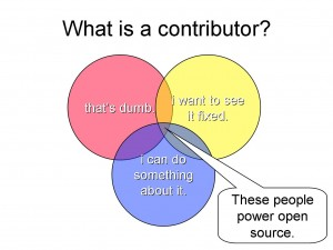 Open Source Contributors
